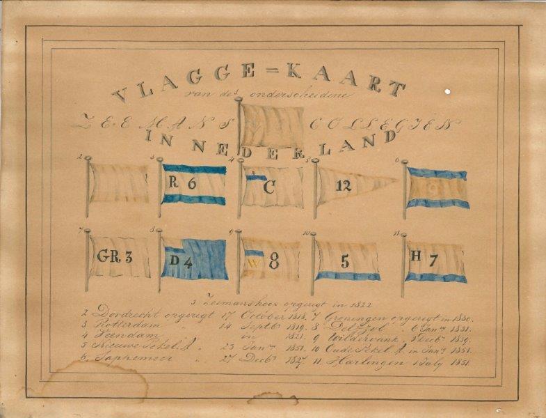 Vlagge-kaart van des onderscheidene Zeemans Collegies, collectie Museum Friesland